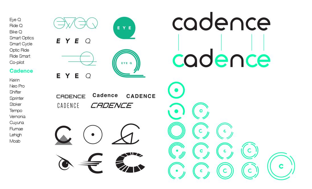Cadence – portfolio